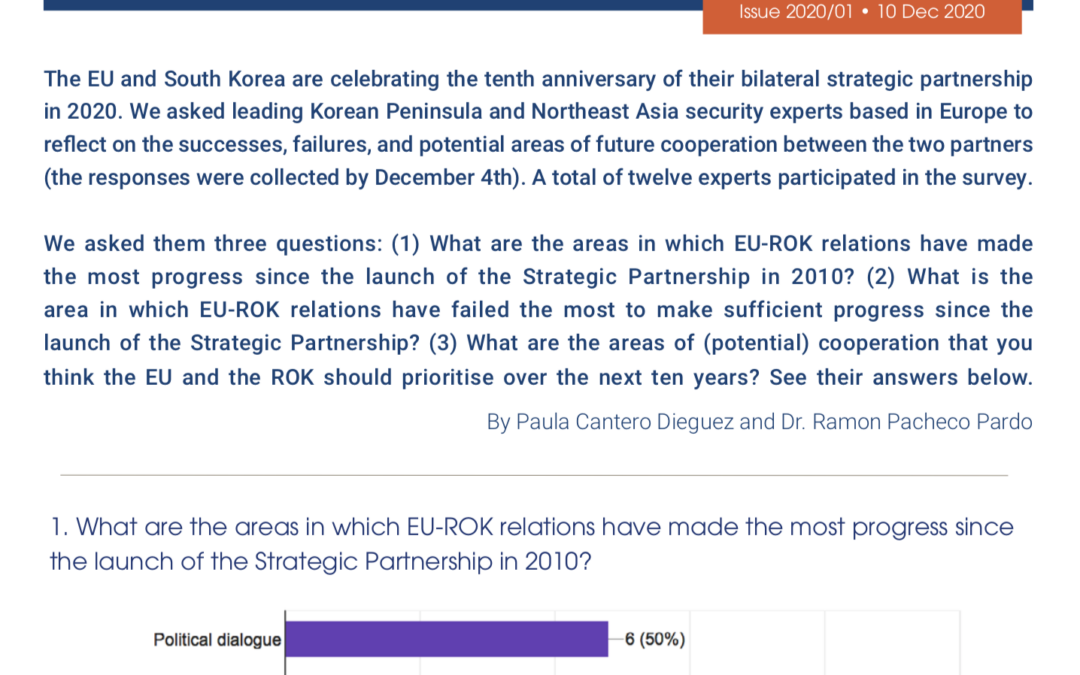 Ask Europe's Korea Experts: The Tenth Anniversary of the EU-ROK Strategic Partnership